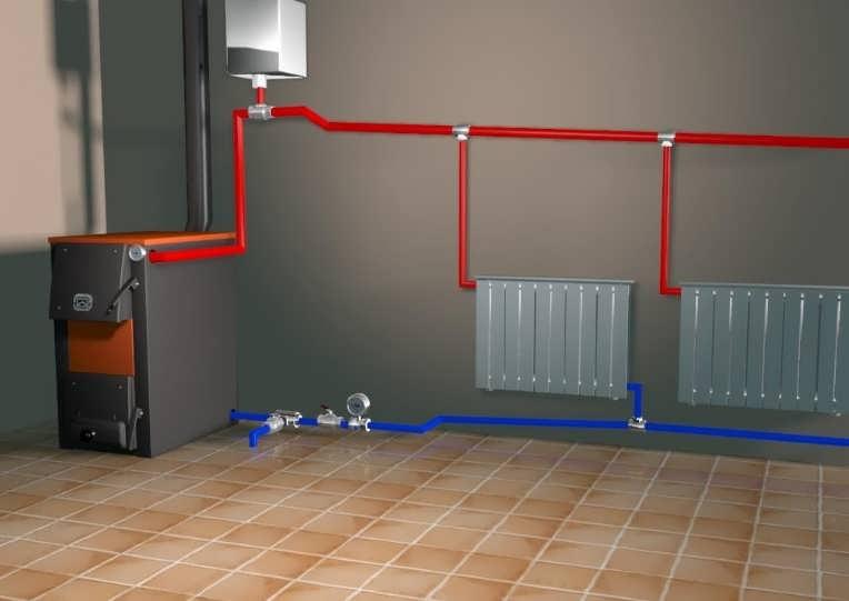 водяное отопление в частном доме без насоса