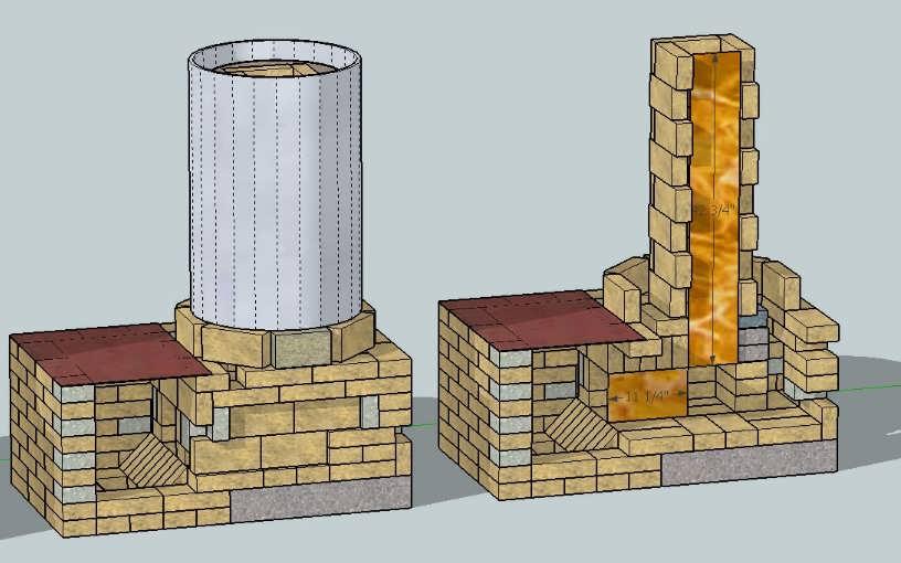 колпаковая печь с котлом водяного отопления