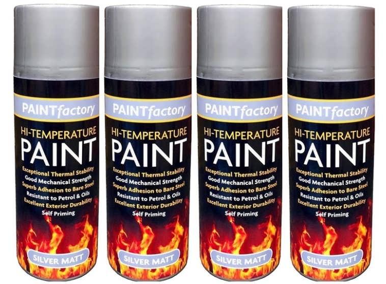 Чем покрасить мангал чтобы не обгорал