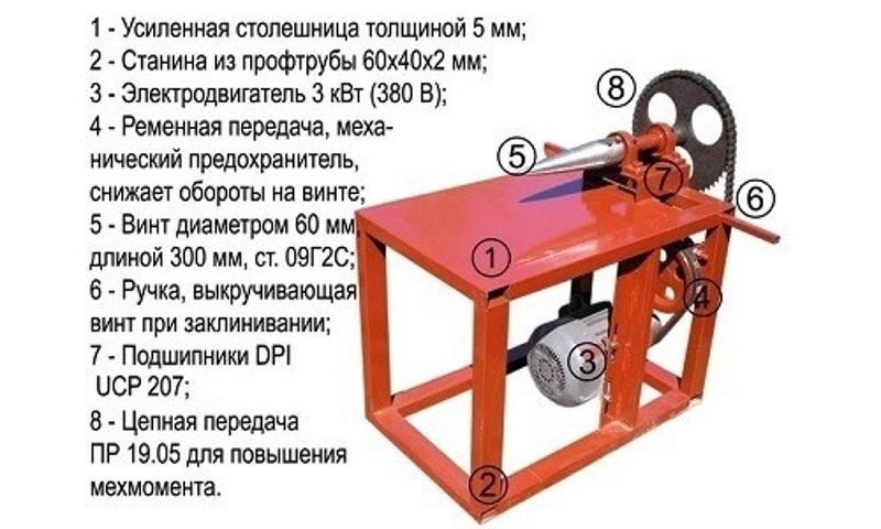 Электрический колун для дров