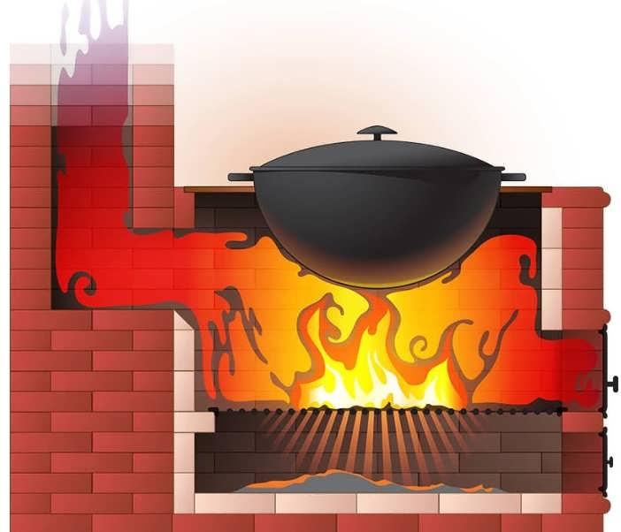 Печь с плитой своими руками порядовка простая