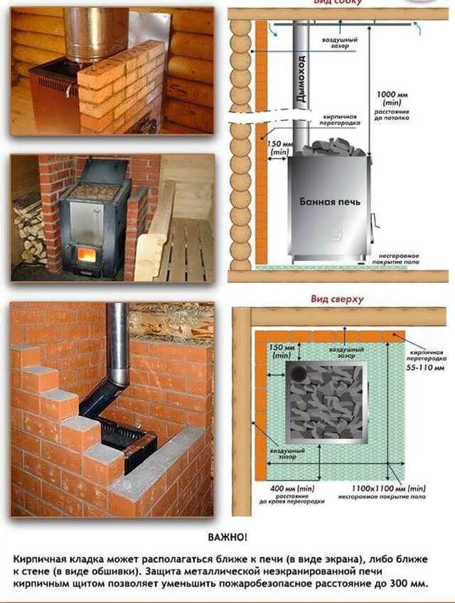 жаропрочные панели для стен за печкой